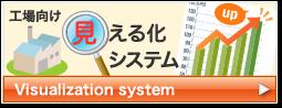 工場向け「見える化システム」